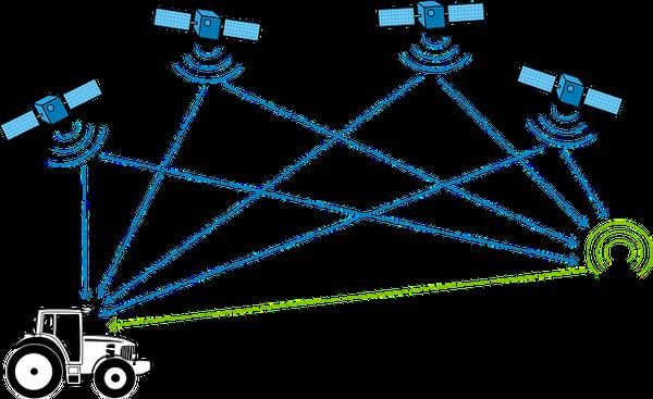 Lokalizator samochodów firmowych przez GPS